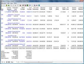 Wip Report Sample Construction Software By Computerease Construction