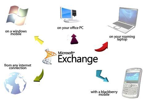 email exchange adcdata microsoft exchange mail 2013 hong kong