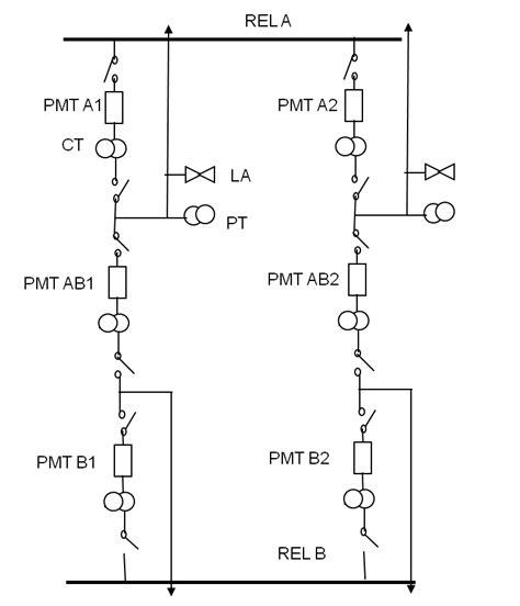 layout gardu induk switchyard konsep dasar gardu induk