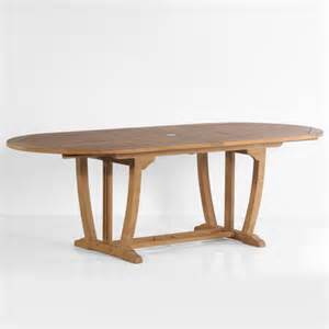 Expandable Patio Table Royal Teak Outdoor Expandable Table Outdoor