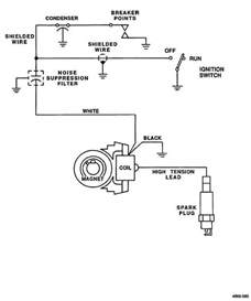 wiring diagram free simple ignition system wiring diagram bmw m50 engine motronic 1 3 ignition
