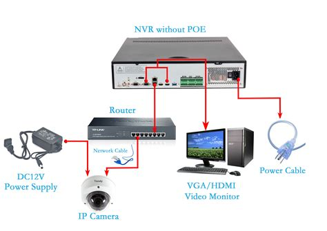 Cctv Ip Address Finder Ip Wiring Diagram 24 Wiring Diagram Images Wiring Diagrams Mifinder Co