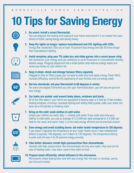 10 Tips On How To A On A Date by 10 Tips For Saving Energy And Money