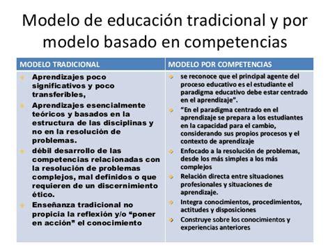 Que Es El Modelo Curricular Por Competencias Curso 1 1 Innovaci 243 N Curricular En Educaci 243 N Superior Basada