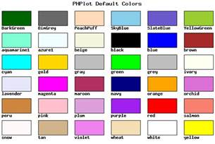 name of colors 3 5 colors