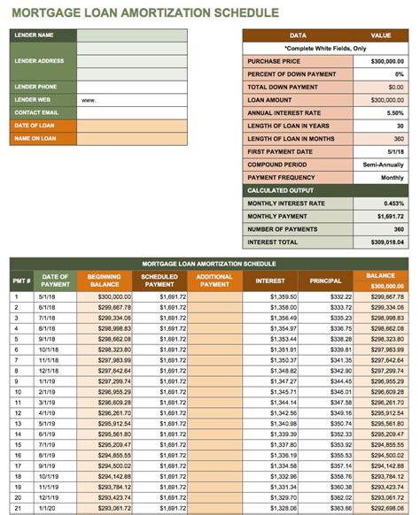 mortgage amortization template excel free excel amortization schedule templates smartsheet