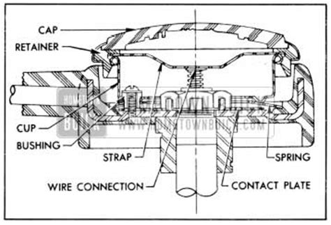 48 chevy horn wiring diagram 48 electrical wiring