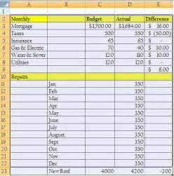 worksheet home budget worksheet excel mifirental free