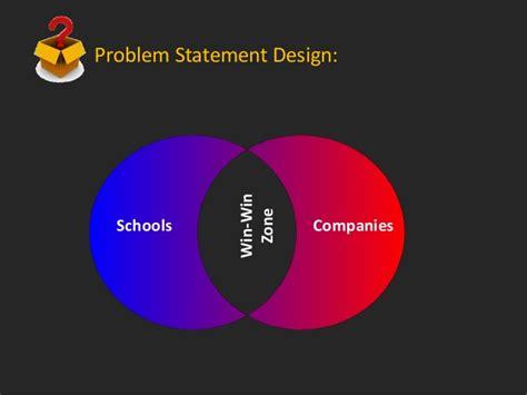 design thinking lab design thinking lab idea generation