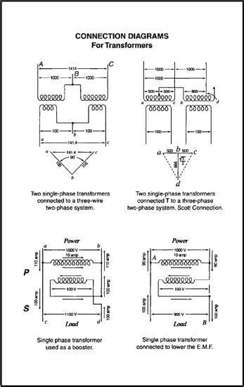 480v welding receptacle wiring diagram watertight