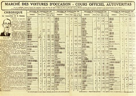 Calcul De L Argus 3708 by Calcul De L Argus Calcul De L Argus La Centrale Fr Calcul