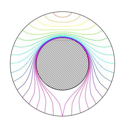 pattern color tikz tikz plot dealing with infinities tex latex stack exchange