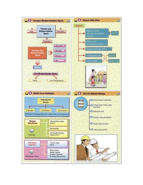 Bingkai Sejarah Kebudayaan Islam Kelas 6 Aqila media pembelajaran sejarah islam ppt media pembelajaran media pembelajaran pendukung rpp