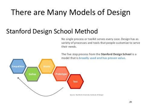 design thinking university design thinking project management june 2016