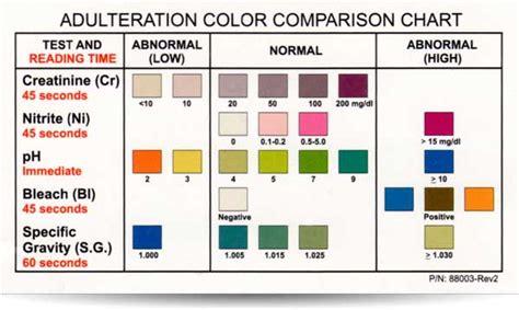 7 9 panel creatinine 5 panel urine test cup 5 panel urine test kit