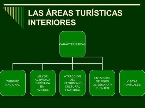 doodle significado en español el turismo en espa 241 a y su significado geogr 225 fico