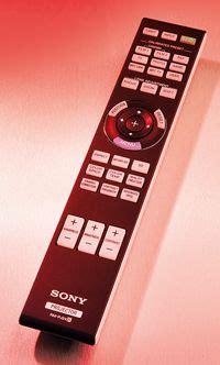 Triluminos Dress sony vpl vw520es projector review projectors