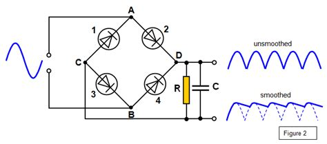 bridge rectifier smoothing capacitor value schoolphysics welcome