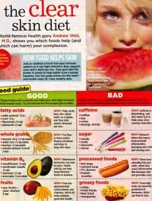 Detox Diet For Acne Plan by Skin Tips In Urdu For Winter In For In