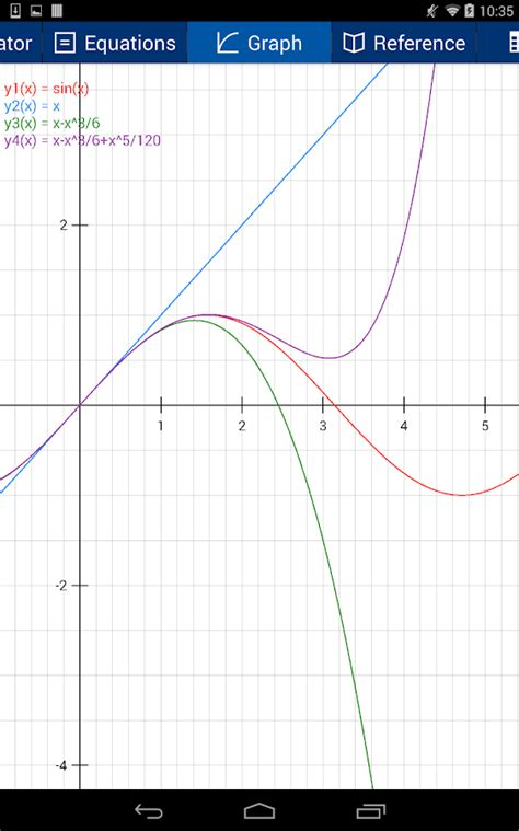 graphing tools free free graphing calculator 2 android apps on play