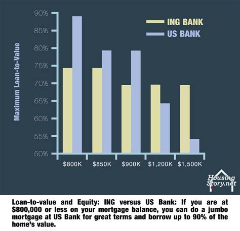 corporation bank house loan here s the whole truth on jumbo mortgages business insider