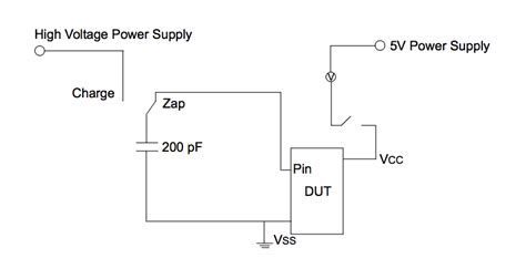 esd diode application note susceptibility of an application to esd induced latch up eeweb community