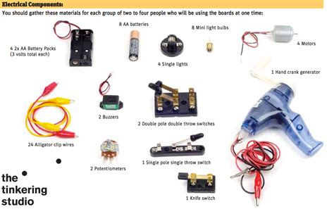 types of electrical accessories and their uses project based learning user generated education