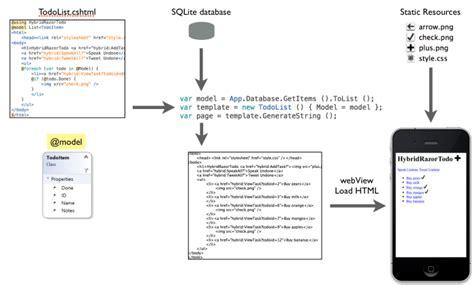 javascript accept user input phpsourcecode net