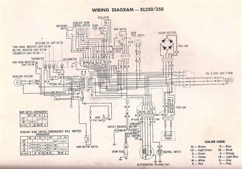 yamaha 125 tracker wiring diagrams repair wiring