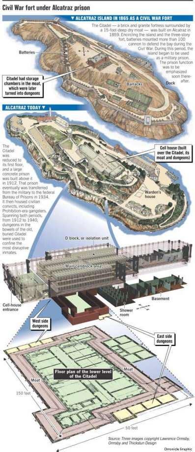 alcatraz the scapegoat articles 4 dungeons alcatraz quake work to reveal citadel