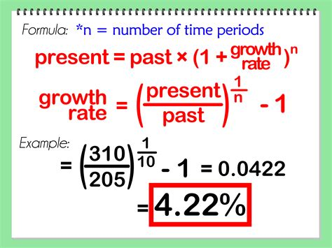 home value home value growth calculator