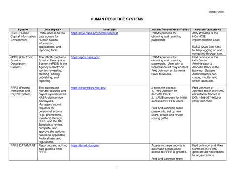 human resources business plan template sle human