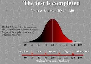 test quoziente intellettivo mensa il vero test quoziente intellettivo 171 wirgilio