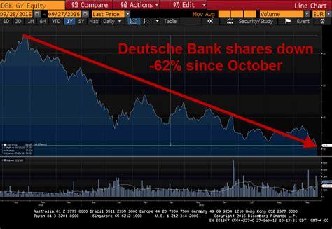 deutsche bank bad säckingen europe on the brink when bad bad