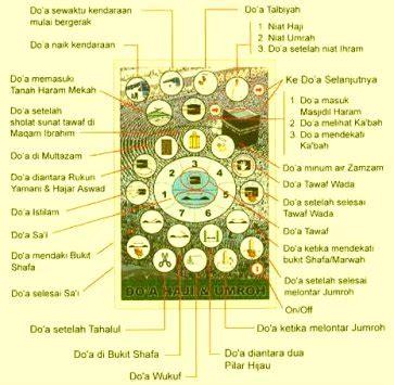 Buku Manasik Haji Umrah Bergambar Binamuslim 187 Archive 187 Audiohajj Teman Setia Di Saat