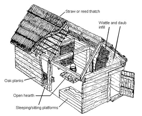 longhouse floor plans games blogging further research