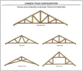 Truss Builder by Roofs Building Regulations South Africa