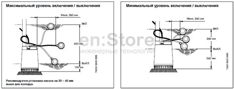 Grundfos Ap 12 40 04 A1 grundfos unilift ap 12 40 04 a1