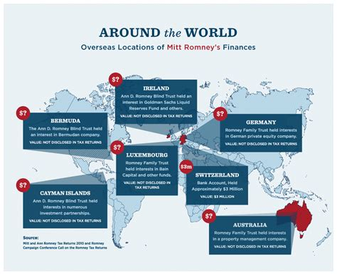 where is the world bank located middle class political economist obama caign maps