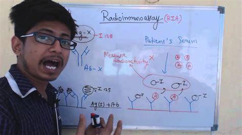 test ria radioimmunoassay technique ria