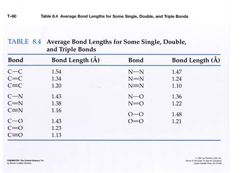 Bond Length Table by Chemistry Reference Images Transparencies