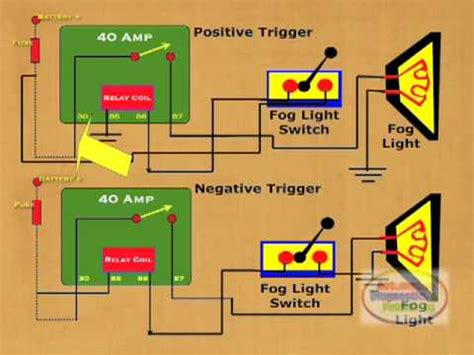 how to wire relay fog lights