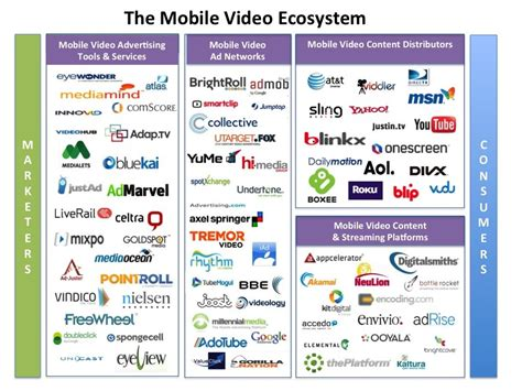 Indonesia Unite Graphic 5 booming mobile ecosystem business insider