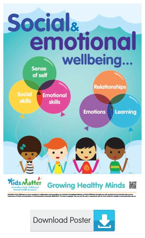 Child Health Psychology social and emotional wellbeing is http kidsmatter