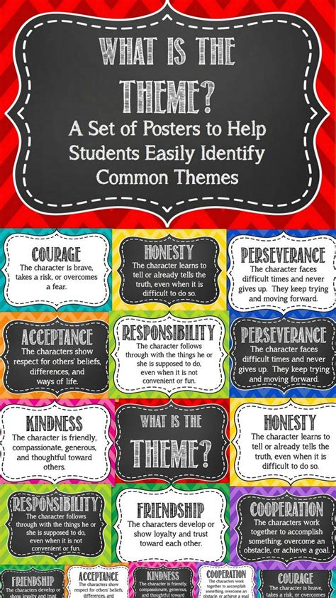 themes definition literature theme in literature posters 9 common themes chalkboard