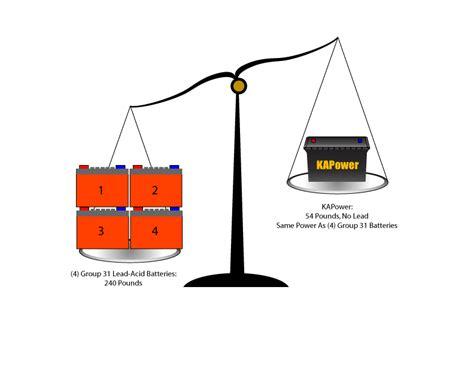 supercapacitors bank kapower supercapacitor ultracapacitor