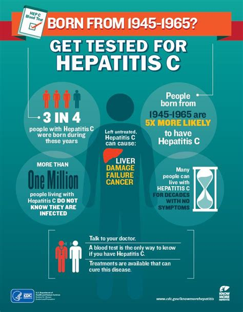 hepatitis c links best on the web hepatitis c new drug 10 best images about infographics on pinterest student
