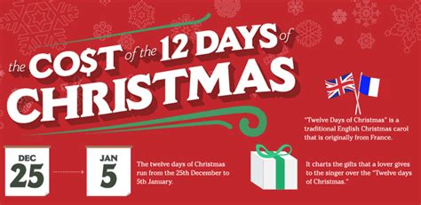 origins cosmetics 12 days of christmas the cost to purchase the items in the 12 days of infographic