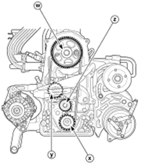 Fan Belt Set Honda Accord Cielo 1995 1998 daewoo matiz sohc engine timing belt and pulley schematic diagram