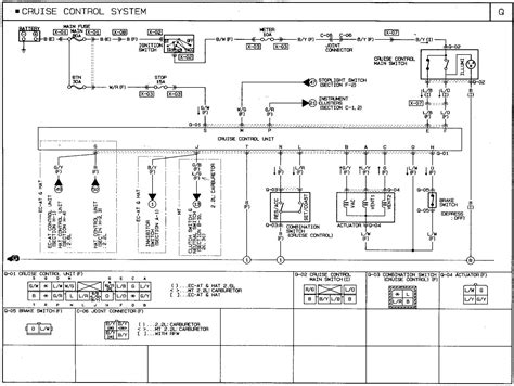 b2600 mazda wiring diagram 91 mazda wiring diagram get free image about wiring diagram